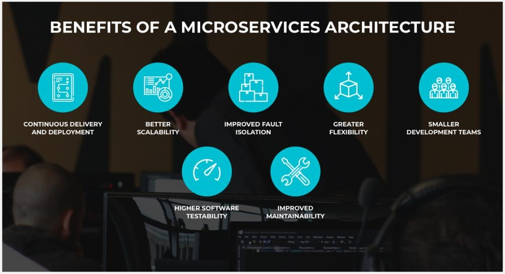Benefits of Microservice Architecture